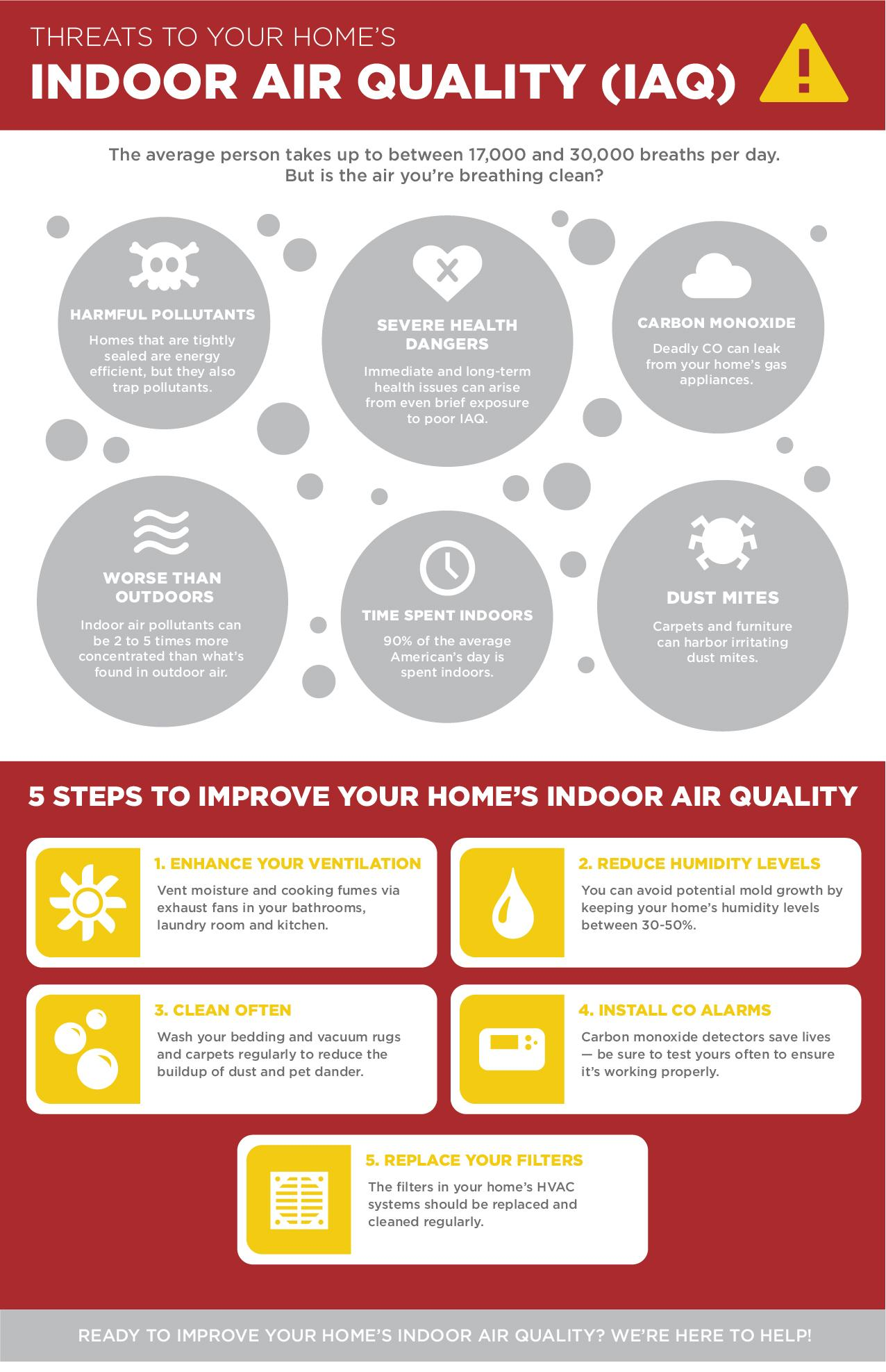 AAA Northgate One Hour, Indoor Air Quality, IL